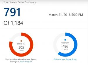 Microsoft Security Score | A1 Technologies